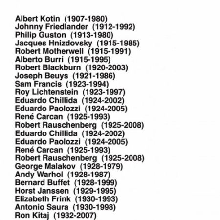 Lithographie Aballí - Portfolio HISTORY OF PRINTMAKERS (287 NAMES)