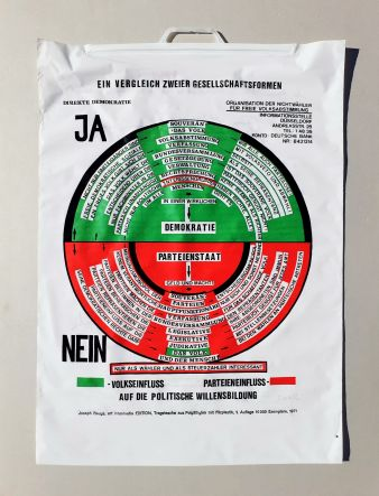 Sérigraphie Beuys - So kann die Parteiendiktatur uberwunden werden